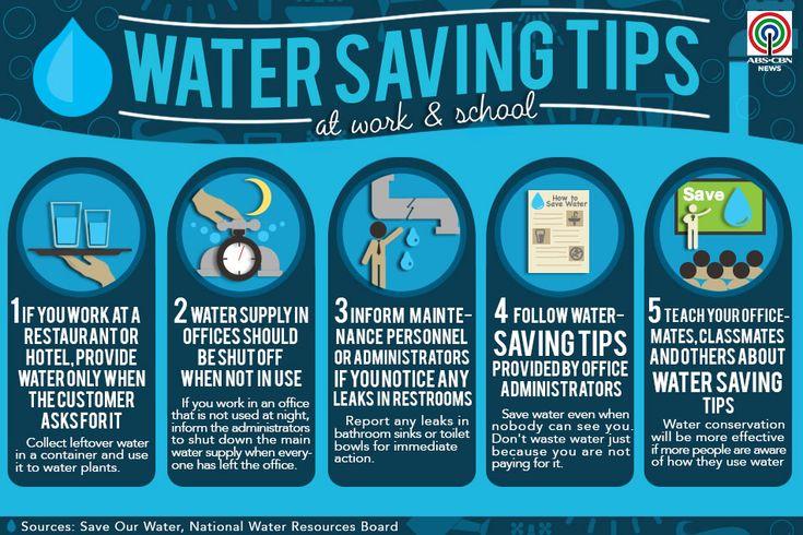Water Saving Tips At Work Amp School