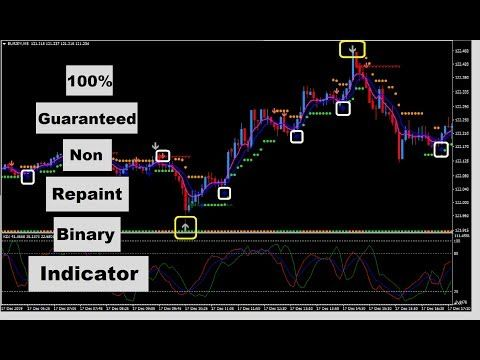 Trade master binary system review