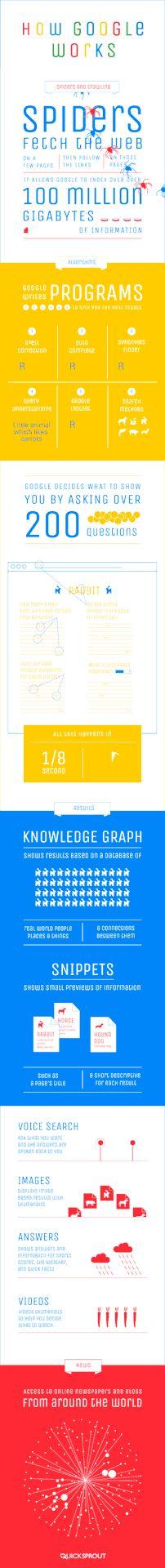 Background image SEO Marketing Services, Website Designing & Hosting Services