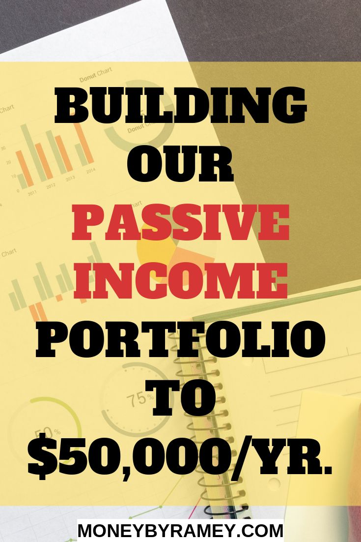 Building Our Passive Income Portfolio to $50,000/Year   Click the photo to learn… – THE FINANCIAL SUMMIT