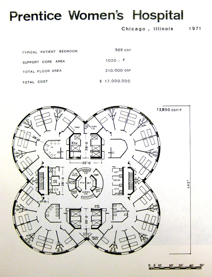 this centralized floor plan shows a center space of more romanesque brannonidh1830