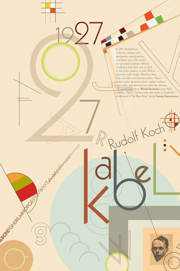 Typeface | More Information on Kabel Typeface Poster