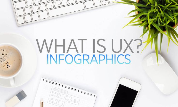 Infographics : What is UX