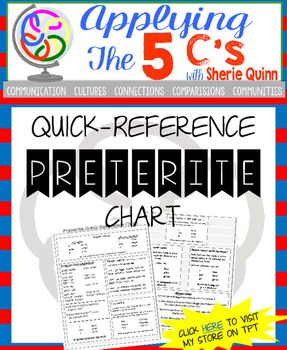 c language quick reference pdf