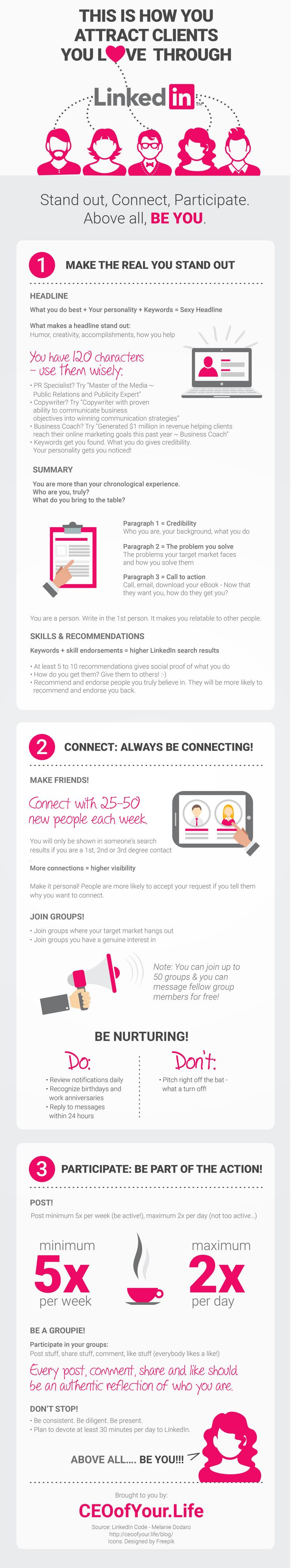 How to Attract the Right Clients on LinkedIn [Infographic]