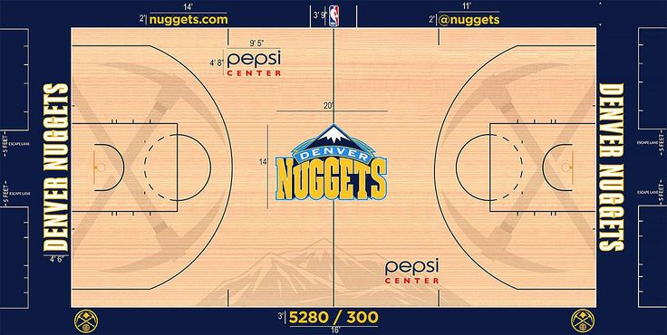 Power ranking all 30 NBA floor designs Nba