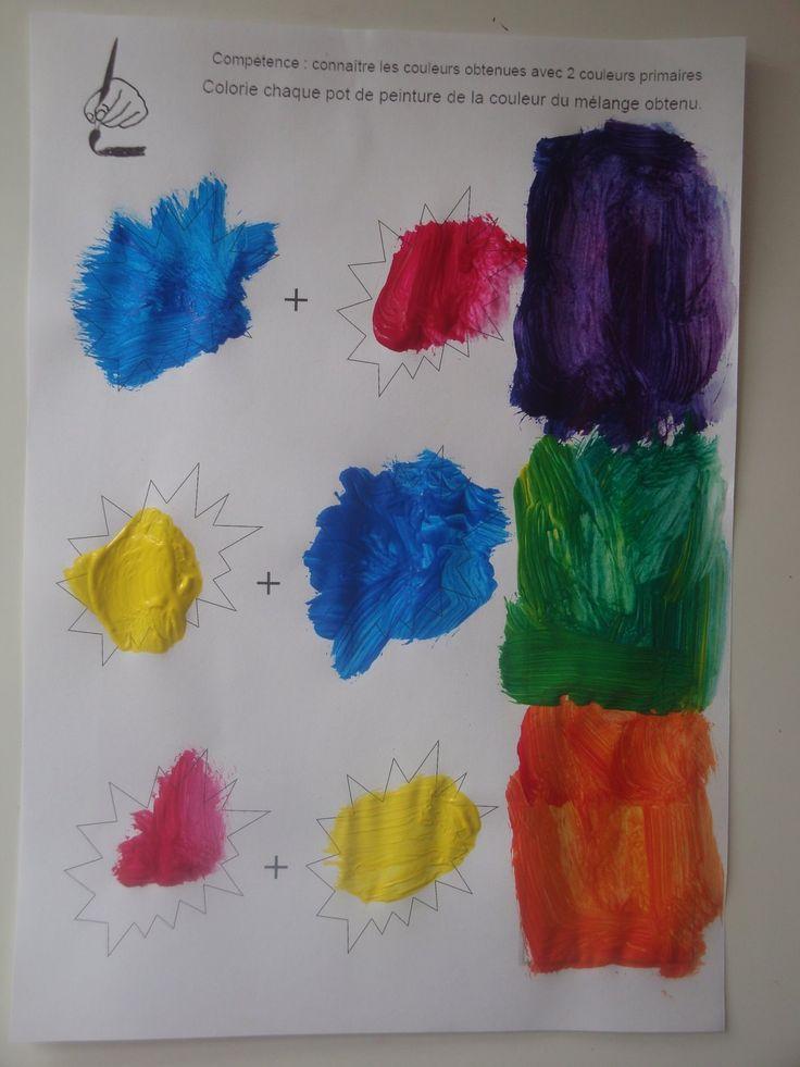Mélanges de couleurs