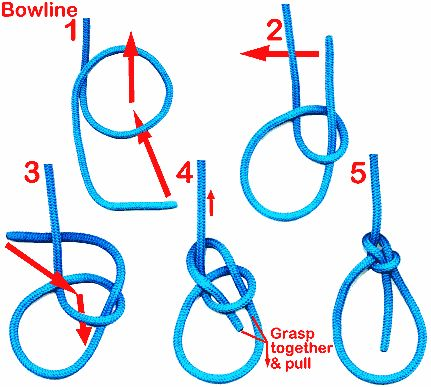 How to tie a bowline, the king of all sailing knots.