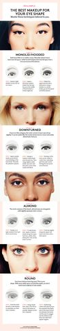 Here's the Best Eye Makeup for Your Eye Shape | Nailing your look every time comes down to one thing: knowing how to play up your exact eye shape. Here, how to identify yours, what to use, and exactly where everything should go.