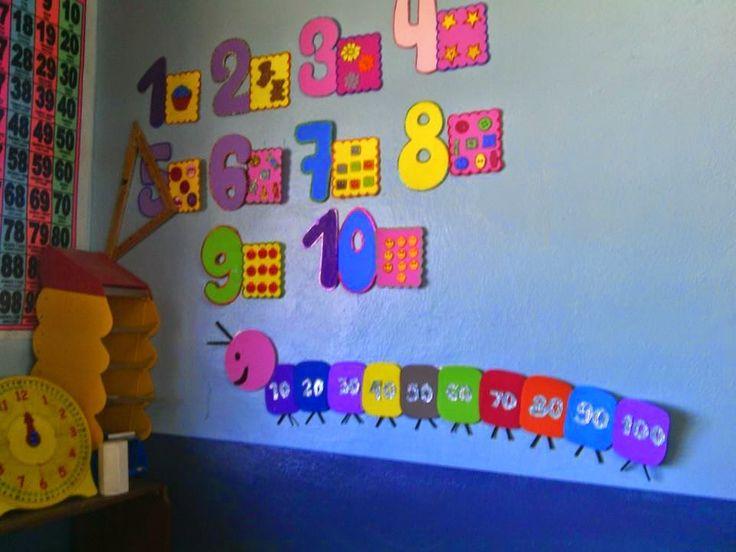 TIPS DE ACTIVIDADES PARA TU GRUPO ESCOLAR: Material de apoyo en la pared del salón: Los Números del 1 al 10 y Tren de Decenas.