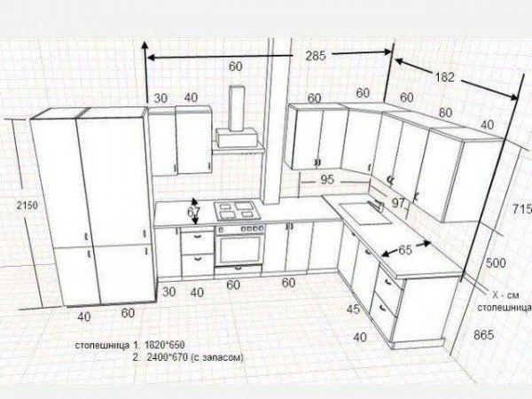 Standard Kitchen Dimensions And Layout Engineering Discoveries Kitchen Layout Plans Kitchen Layout Kitchen Room Design