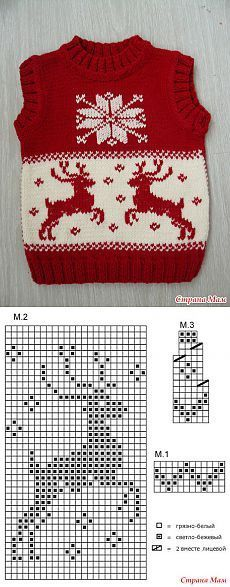 The reindeer pattern interests