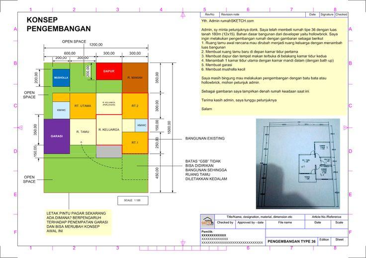 rumahSKETCH.com: Konsultasi : Pengembangan Rumah Type 36