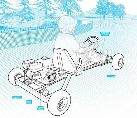 How to Build a Go-Kart in One Day  - PopularMechanics.com
