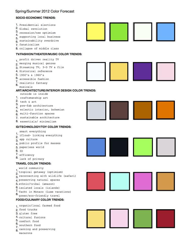 color-trends-ss-12_blank1.jpg 1275×1650 píxeis