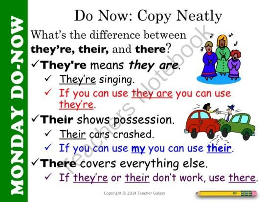 There difference between essay composition