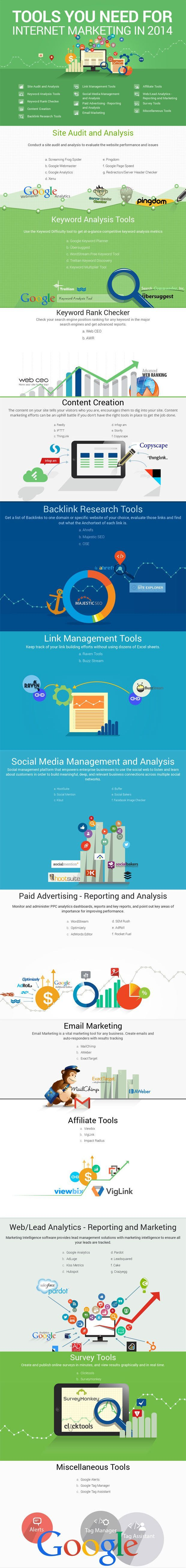 Visualistan: Tools You Need For Internet Marketing In 2014 #infographic