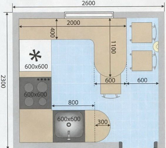 планировка шести метровой кухни