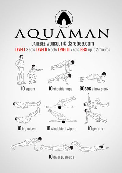 gym jones operator workout pdf