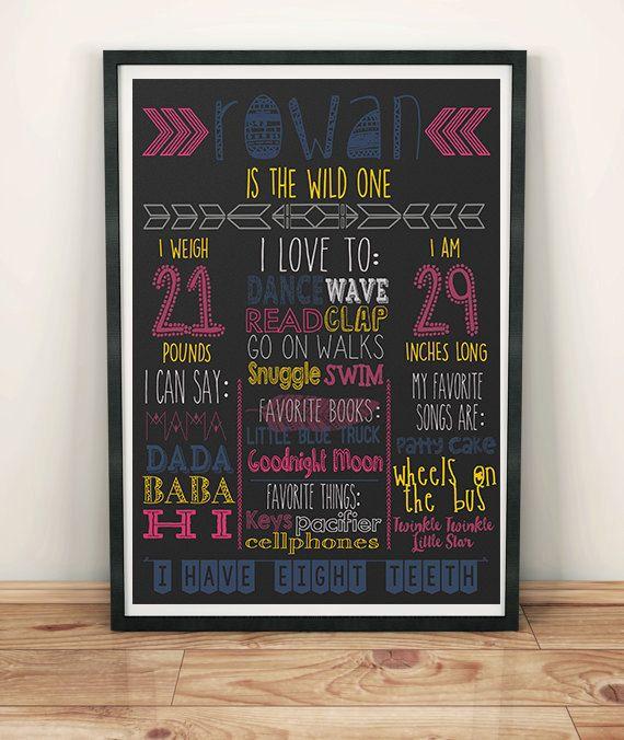 Wild ONE Birthday/Chalkboard sign,wild one theme/FIrst birthday, second birthday,tribal, aztec, hispter, modern, wild one,navy,aspberry