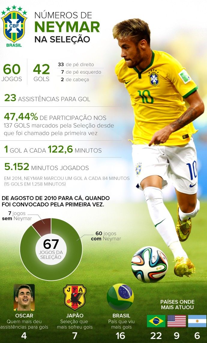 Soccer Wallpaper Quotes Neymar