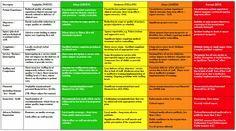 Risk Analysis Matrix Examples | Table 2: NHS QIS Core risk assessment matrix: Consequence descriptors ...