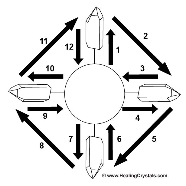 Black and White Crystal Grid Templates - Crystal Healing Articles - Information About Crystals As A Healing Tool Code HCPIN10 = 10% discount