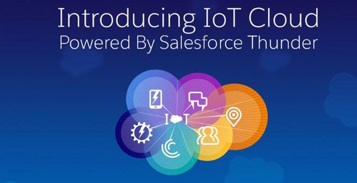 Internet Of Things: 10 Most Innovative Companies | WT VOX
