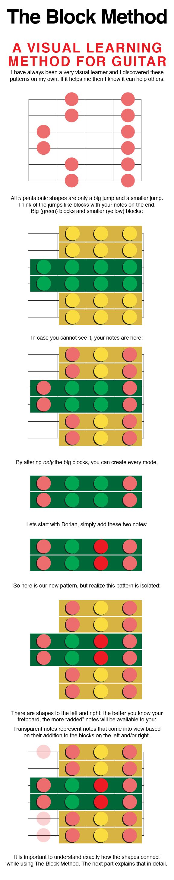 Best 25 guitar chord progressions ideas on pinterest music some say that electric guitars are difficult to play but if you know the right techniques you can learn to play electric guitar in minutes hexwebz Images