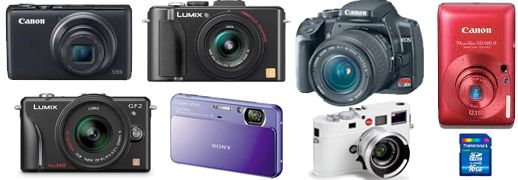 The best digital cameras for backpacking and travel in Europe. Advice for choosing the perfect camera for your travel style!