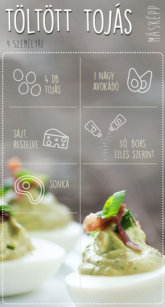 Gondoljuk újra a szokásos tojás receptjeinket! Kezdjünk rögtön egy töltött tojással, mely kiváló előétele az ünnepi menünek. #Tesco #TescoHúsvét #Húsvét #tojas #toltotttojas #recept #husvet #gasztro