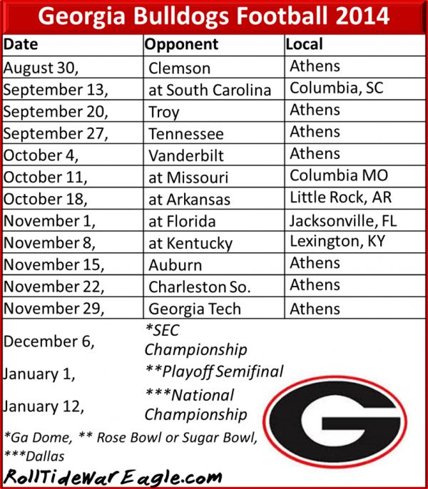Georgia Football - Go Dawgs! NO home games the month of Oct?  :(