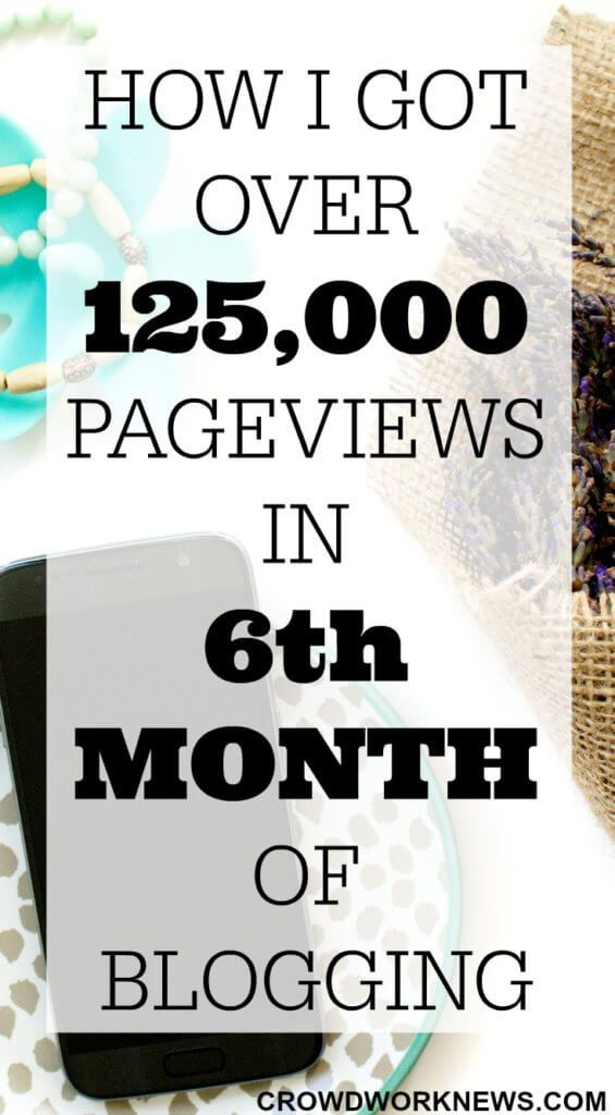 Find out how I managed to get over 125,000 page views in the 6th month of blogging. Read the post to know what helped to reach here.