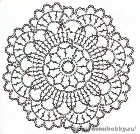Motivo para crochet.