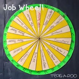 Teach-A-Roo: Kids at Work- Using a Job Wheel Bright Idea