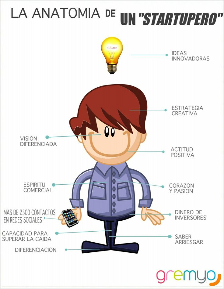 """La anatomía de un """"startupero"""" #Infografía"""