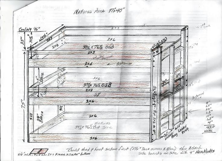 this is a drawing with the dimensions for the assembly of the triple bunk bed