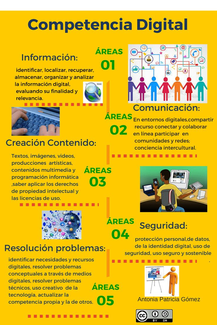 Competencia Digital áreas Información: 01 identificar,localizar,...