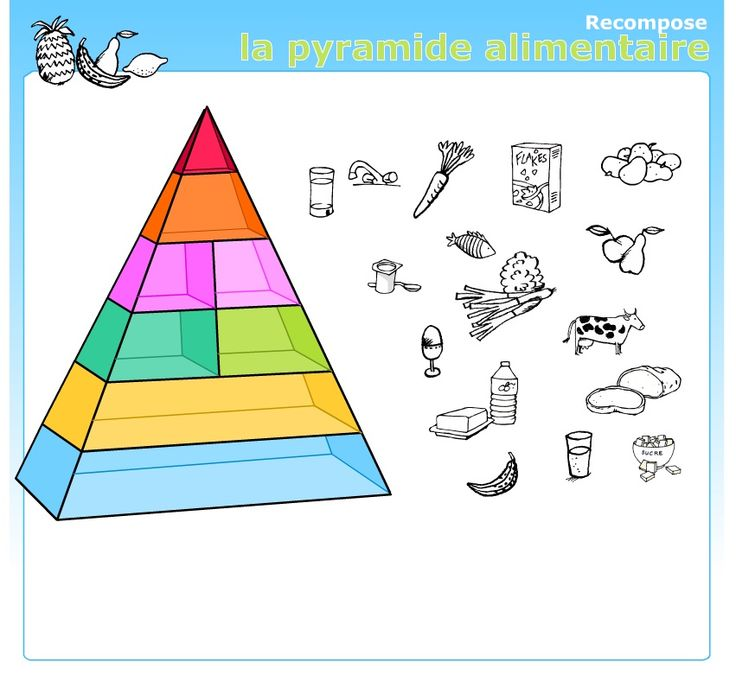 Bien connu animation flash - pyramide alimentaire http://www.mangerbouger.be  SY99