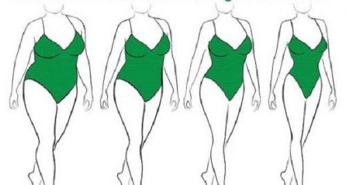 Brazilian Diet Lose 10 kg in 1 Month  http://www.healthyfitlifetime.com/healthy/brazilian-diet-lose-10-kg-1-month/