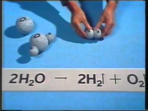 Física y Química - Tipos de reacciones químicas