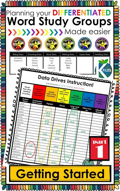 """Differentiate your Word Study groups (with or without Words Their Way)! This resource is proven to help make your planning, organization, routine & implementation of differentiated Word Study and Spelling groups much easier! Your Daily 5 literacy centers and rotations or stations will run smoothly as your students will be focused on meeting their spelling & phonics goals. This resource has a Rock Star and Spelling Super Star theme that motivates students to """"band"""" together & """"rock"""" their…"""