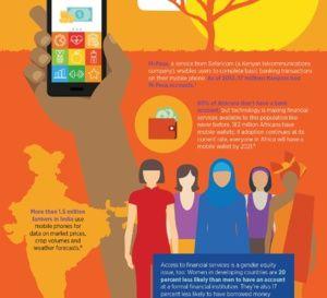 Comment le Big Data révolutionne les services financiers (infographie)