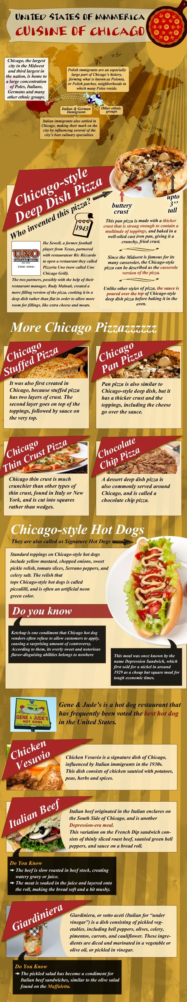 123 best Sweet home Chicago images on Pinterest   Chicago, Chicago ...