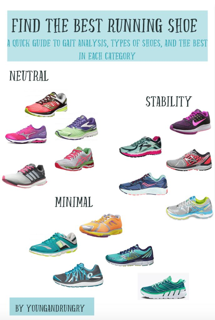 17 Best ideas about Best Running Shoes on Pinterest | Running ...