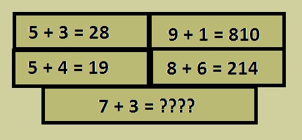Engineers..can you solve this Puzzle...??? #Aryaaiet #College #School #Education #Institute #Aryainstitute