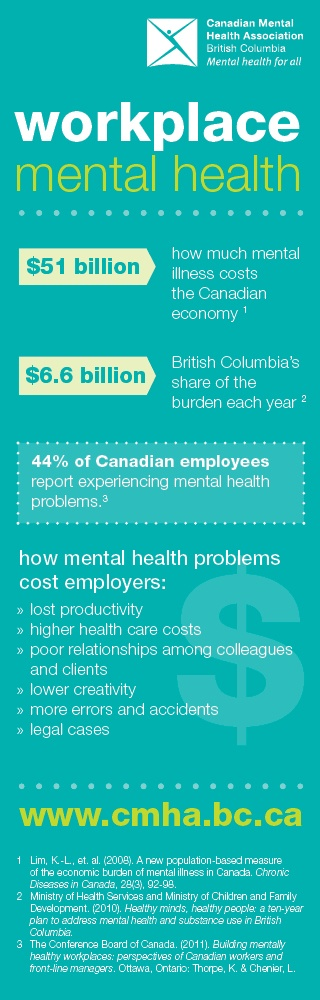 14 best Mental Health @ Work images on Pinterest | Infographics, Office workspace and Workplace