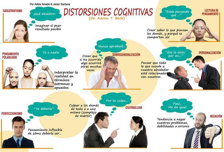 Os presentamos algunos ejemplos de distorsiones cognitivas aportadas por prestigiosos psicólogos como Albert Ellis, Dr. Aaron Beck o Karen Horney.