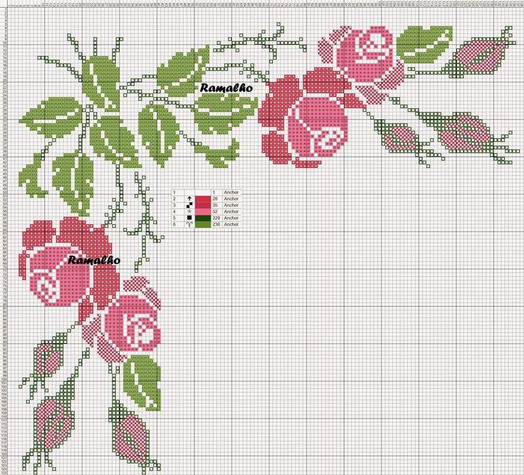 Ramalho C: Canto de Rosas Da querida Sol