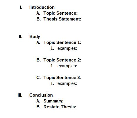essay outline - Example Of Persuasive Essay Outline